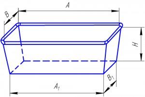 Габаритные размеры A и B для гнутых форм – внутренние
